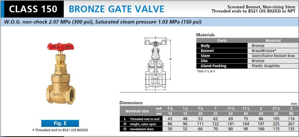 KITZ_Gate Valve_Fig.E_K C MAHANAKORN CO.,LTD.