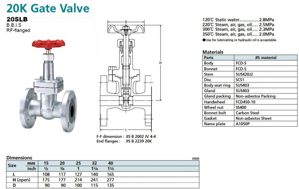 KITZ : Gate Valve : Ductile Iron : Model 20SLB