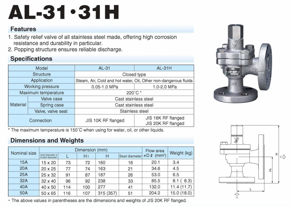 YOSHITAKE_Safety Relief Valve_Model : AL-31_31H_K C MAHANAKORN CO.,LTD.