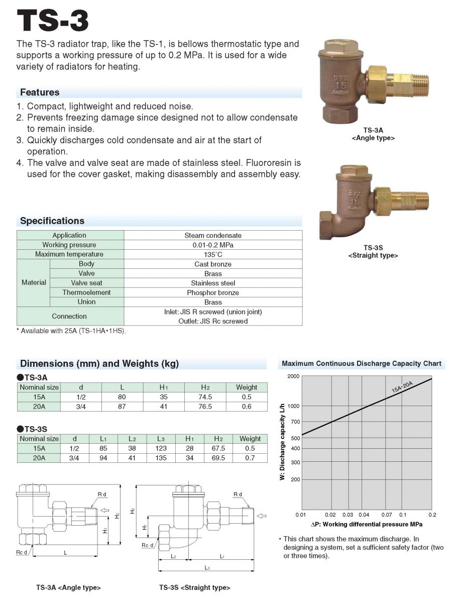 YOSHITAKE_Steam Trap_Model : TS-3_K C MAHANAKORN CO.,LTD.