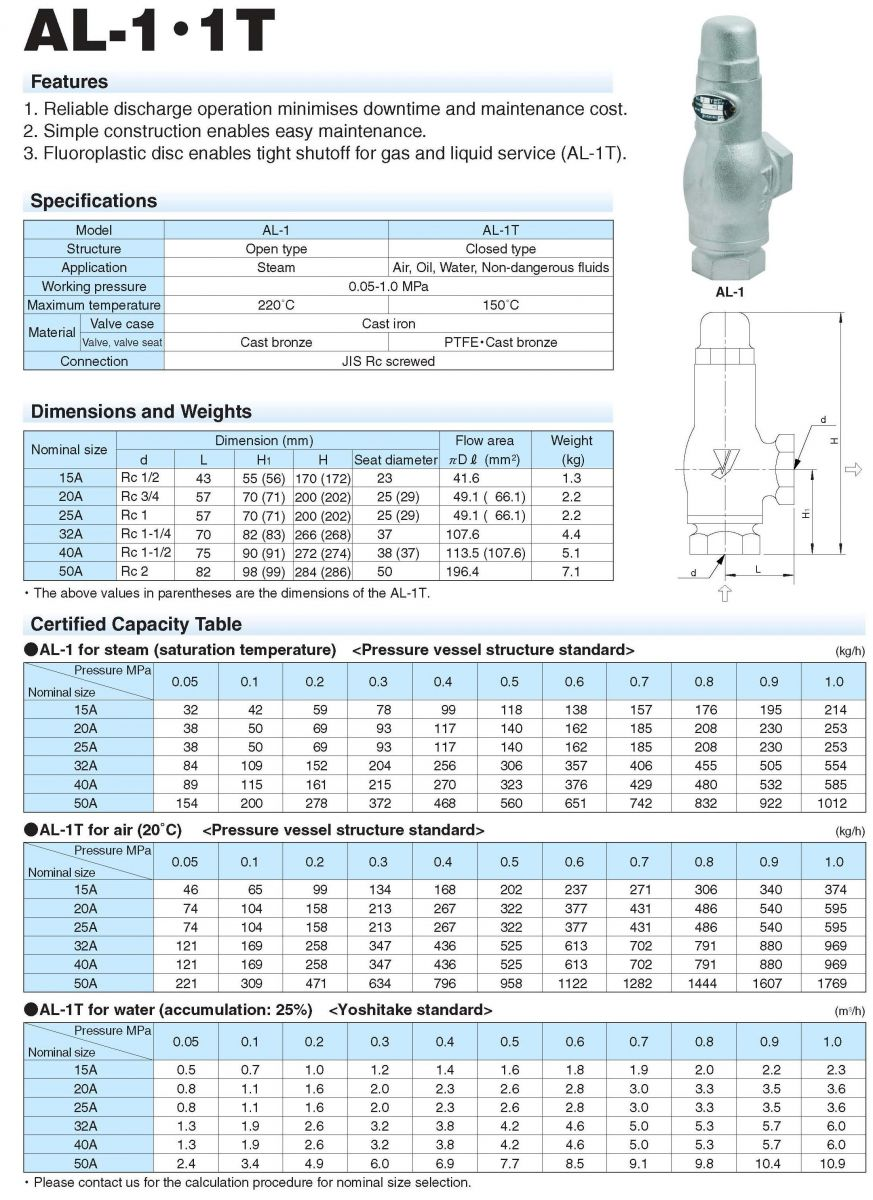 YOSHITAKE_Safety Relief Valve_Model : AL-1_1T_K C MAHANAKORN CO.,LTD