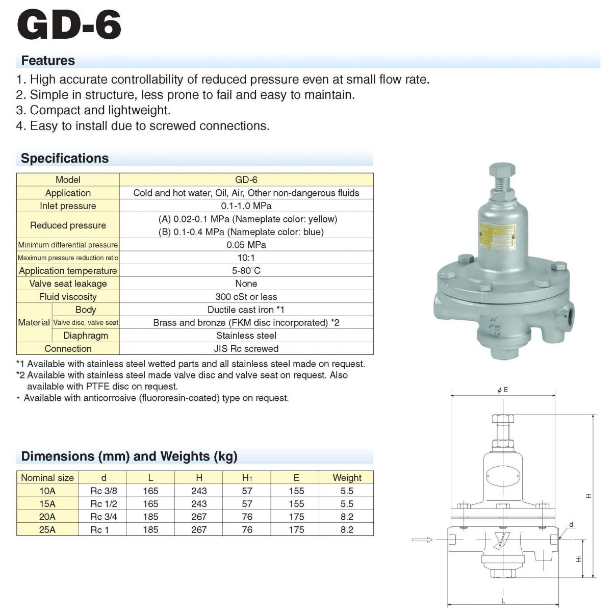 YOSHITAKE_Pressure Reducing Valve_Model : GD-6_K C MAHANAKORN CO.,LTD.