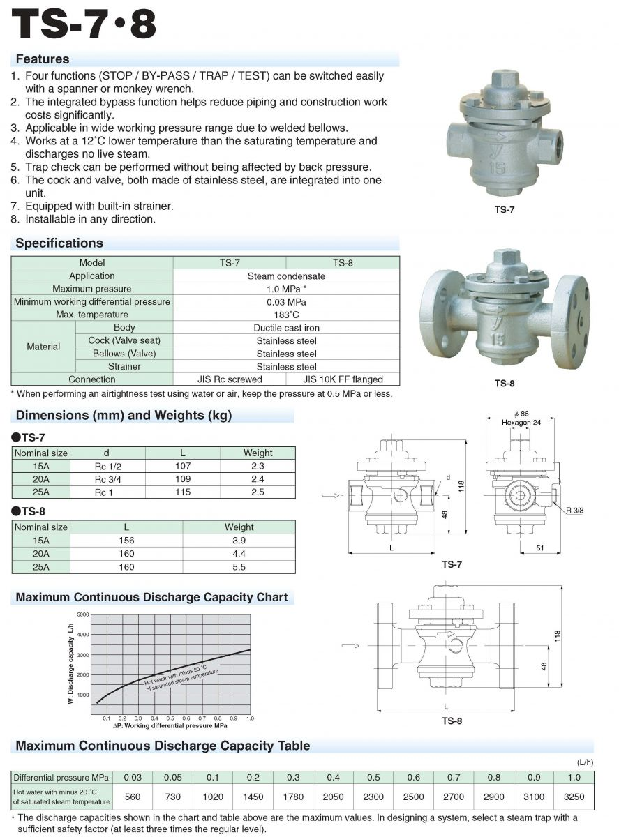 YOSHITAKE_Steam Trap_Model : TS-7_8_K C MAHANAKORN CO.,LTD