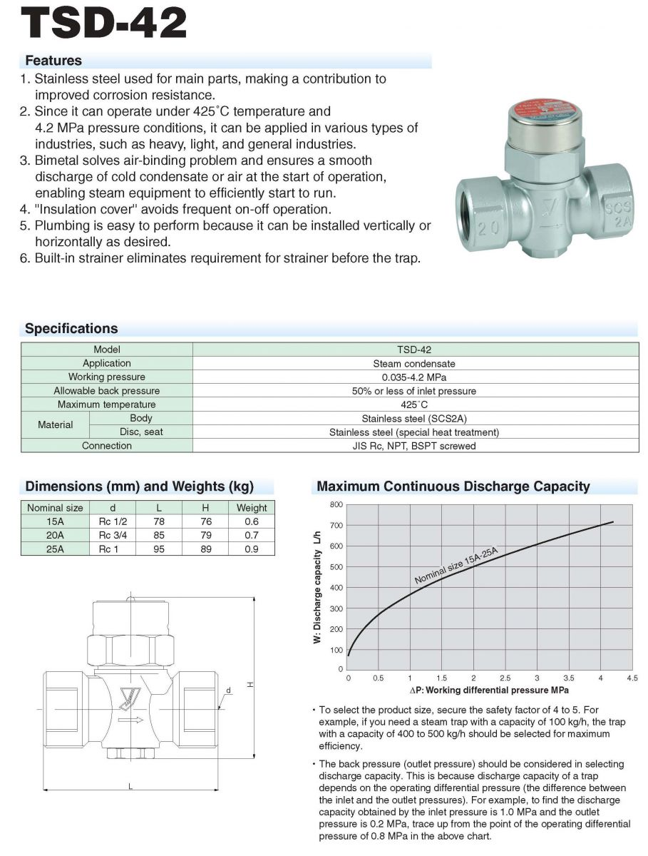 YOSHITAKE_Steam Trap_Model : TSD-42_K C MAHANAKORN CO.,LTD